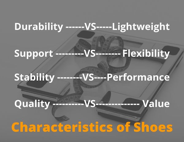 Characteristics of shoes for tennis